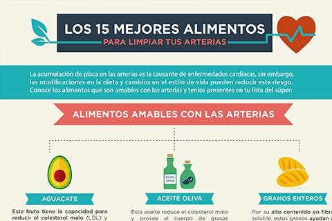 alimentos-para-limpiar-las-arterias-th