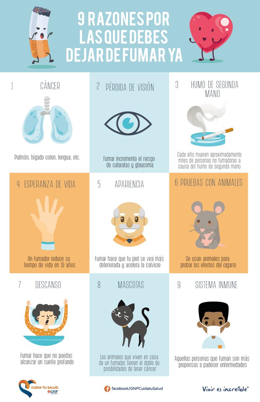 9 razones por las que debes dejar de fumar ya