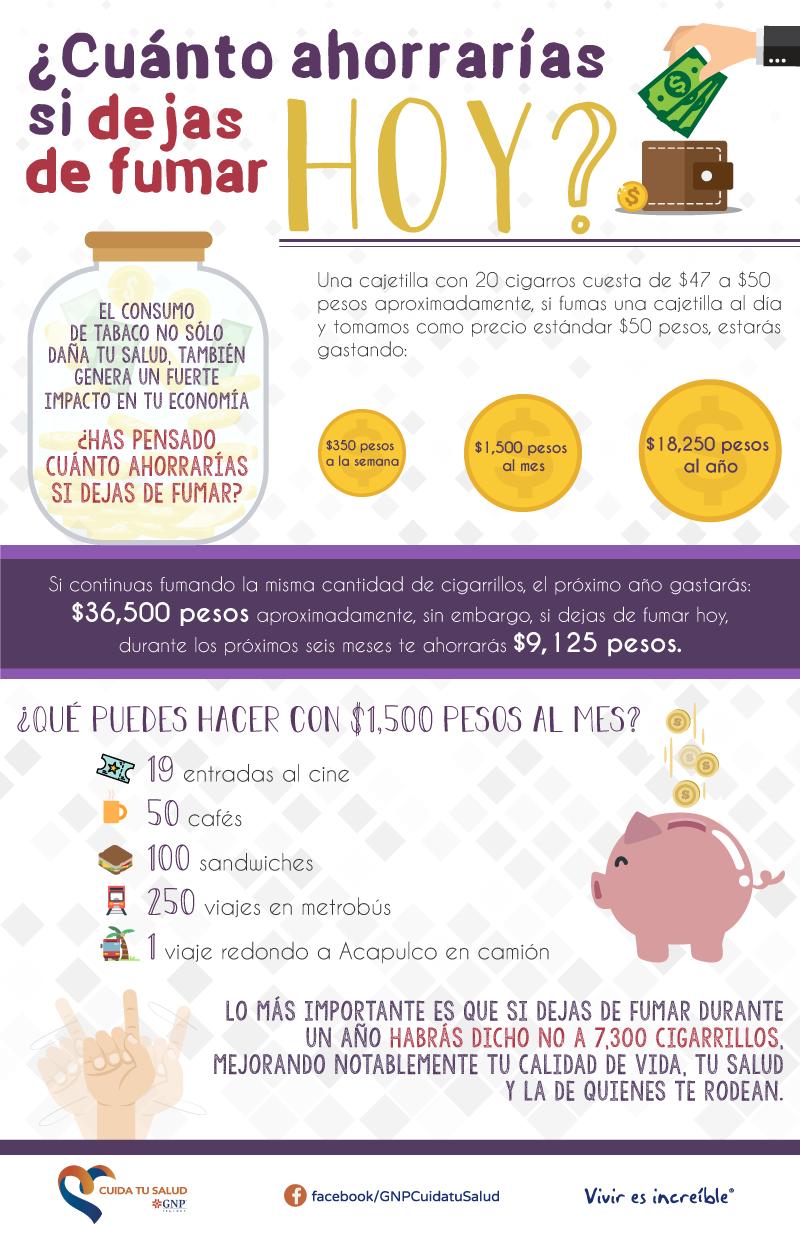 ¿Cuánto ahorrarías si dejas de fumar hoy?