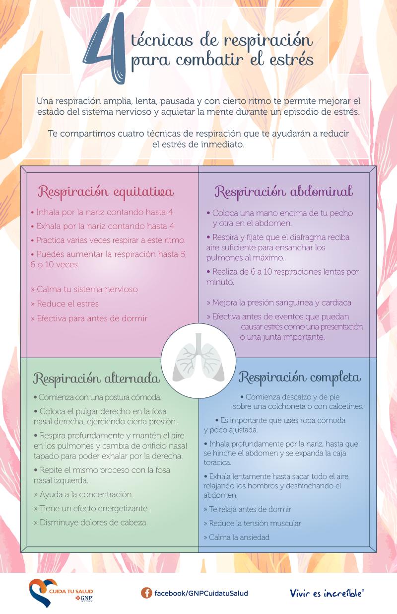 4 técnicas de respiración para combatir el estrés