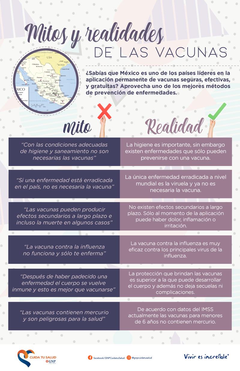 Mitos y realidades de las vacunas