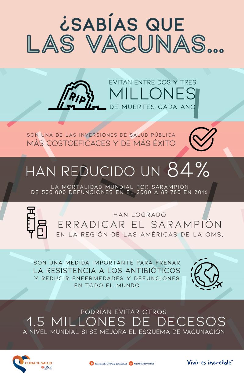 6 datos de las vacunas