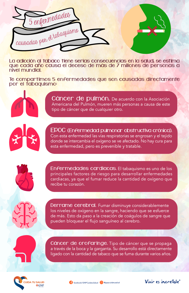 5 enfermedades causadas por el tabaquismo