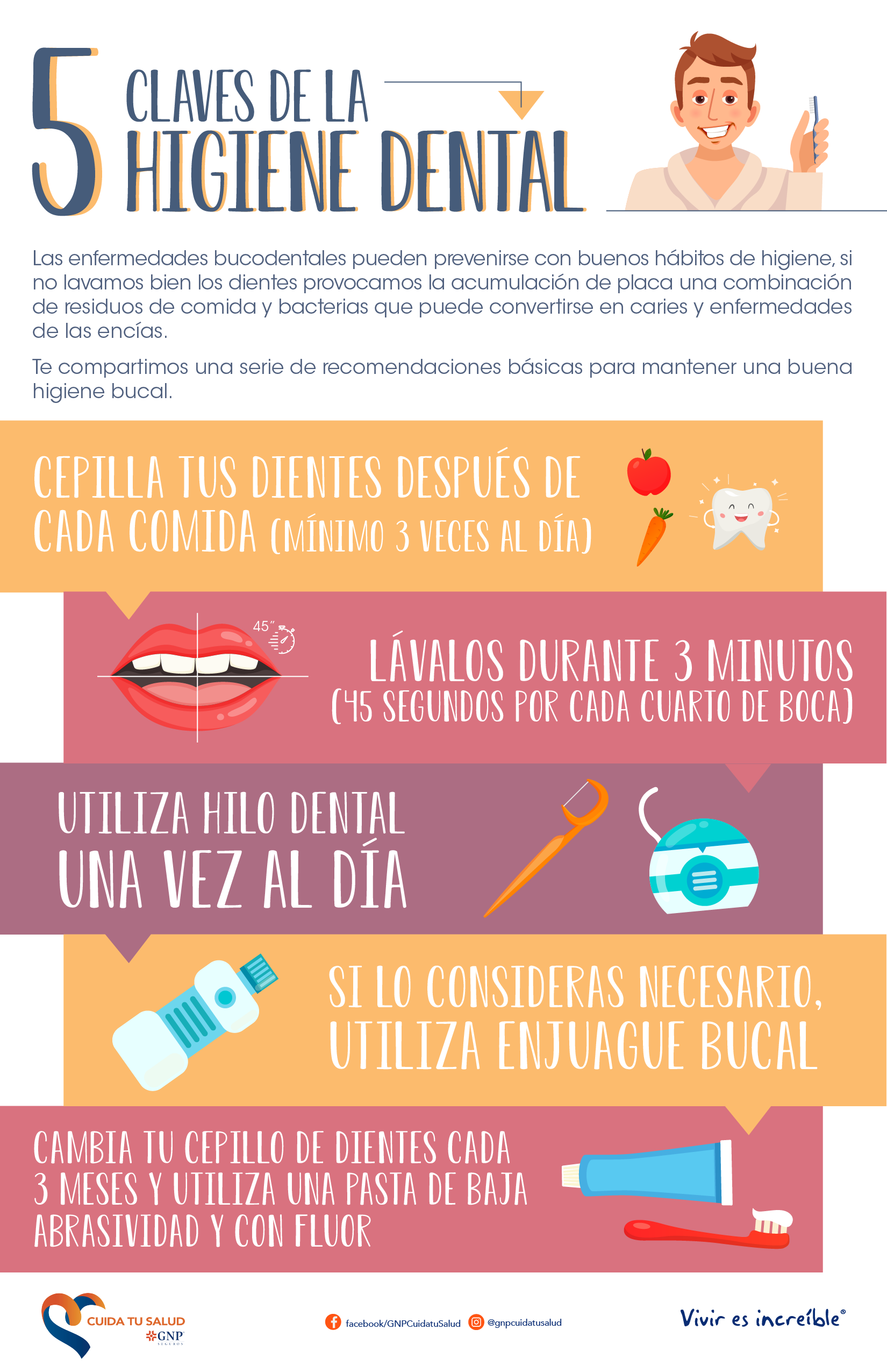 5 Claves de la higiene dental