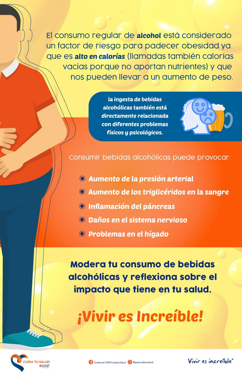 La relación entre el alcohol y la obesidad