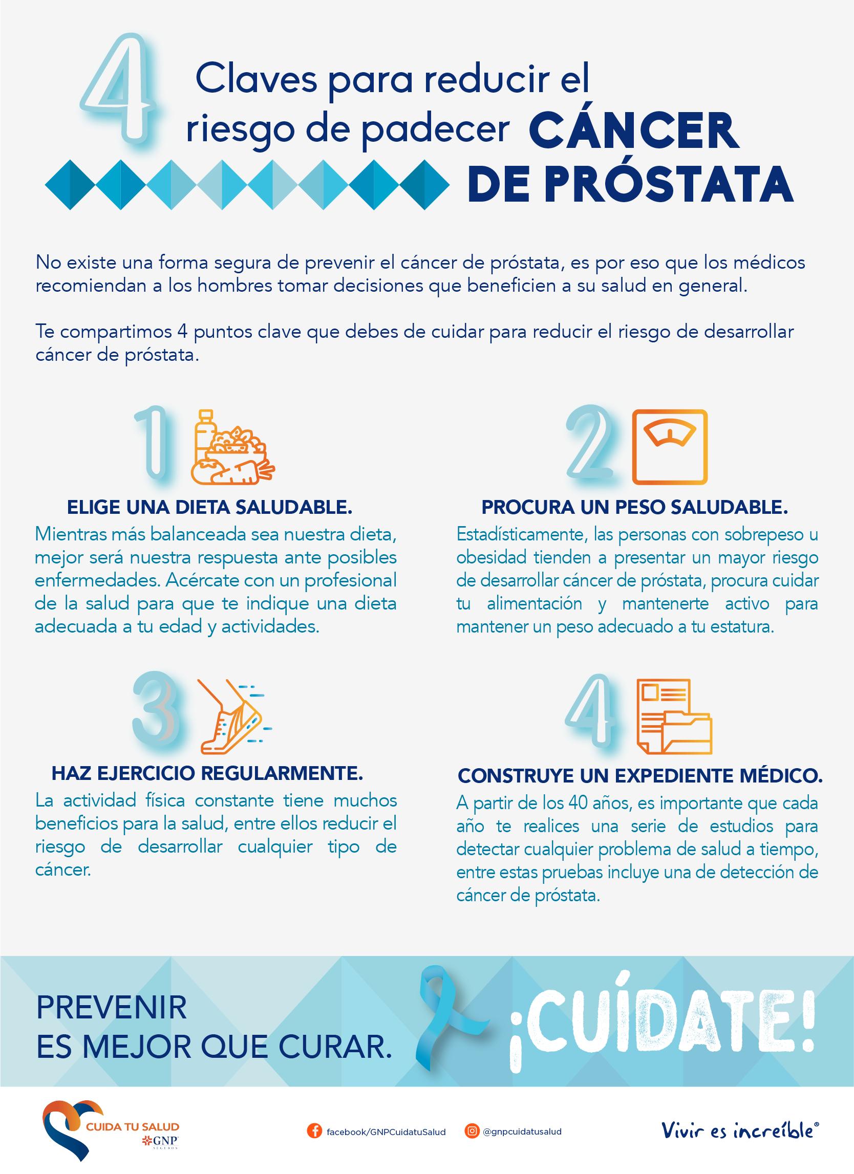 4 claves para reducir el riesgo de cáncer de próstata