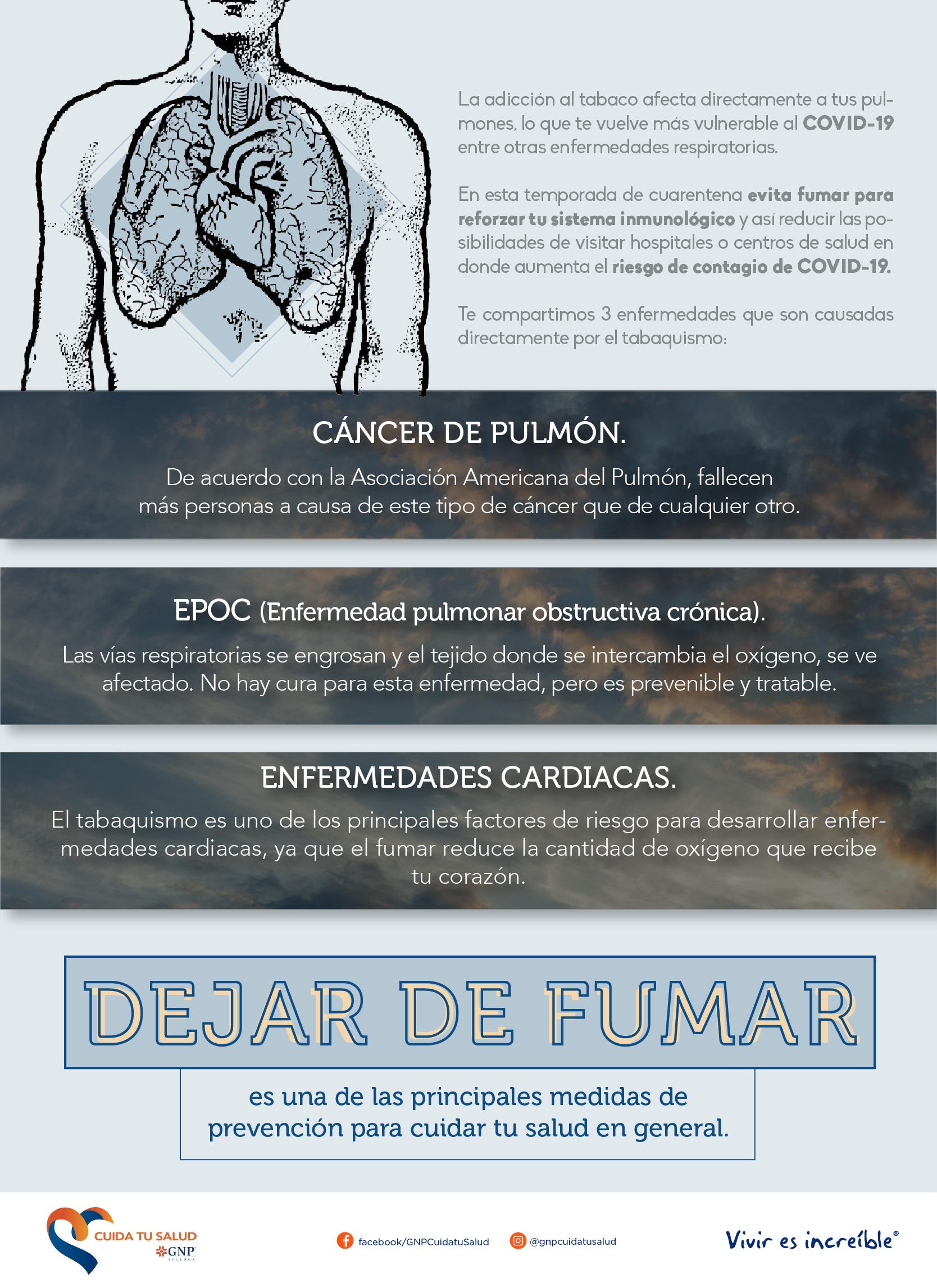Tabaquismo: factor de riesgo de Covid-19 y otras enfermedades