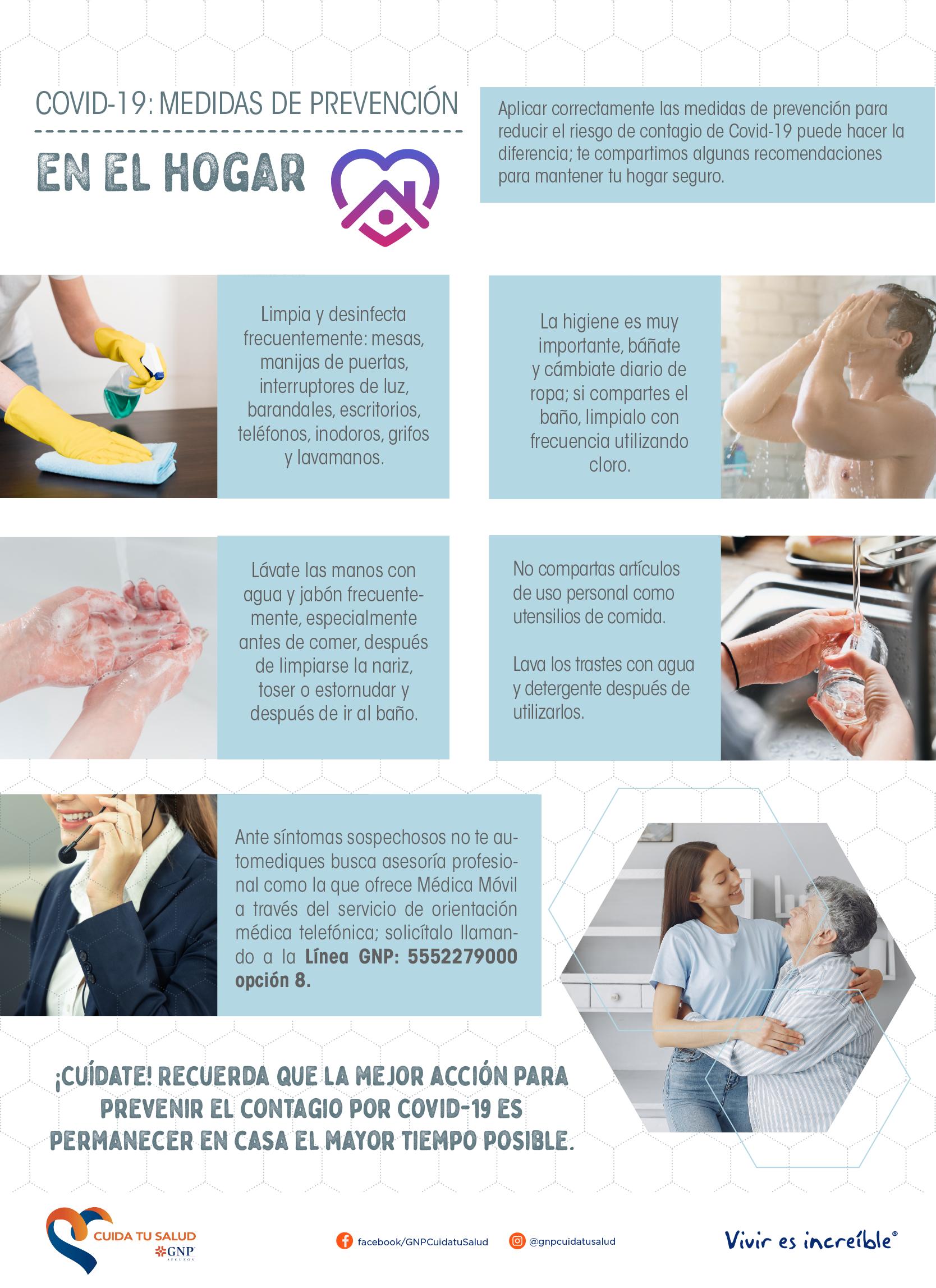 Covid-19: prevención en el hogar