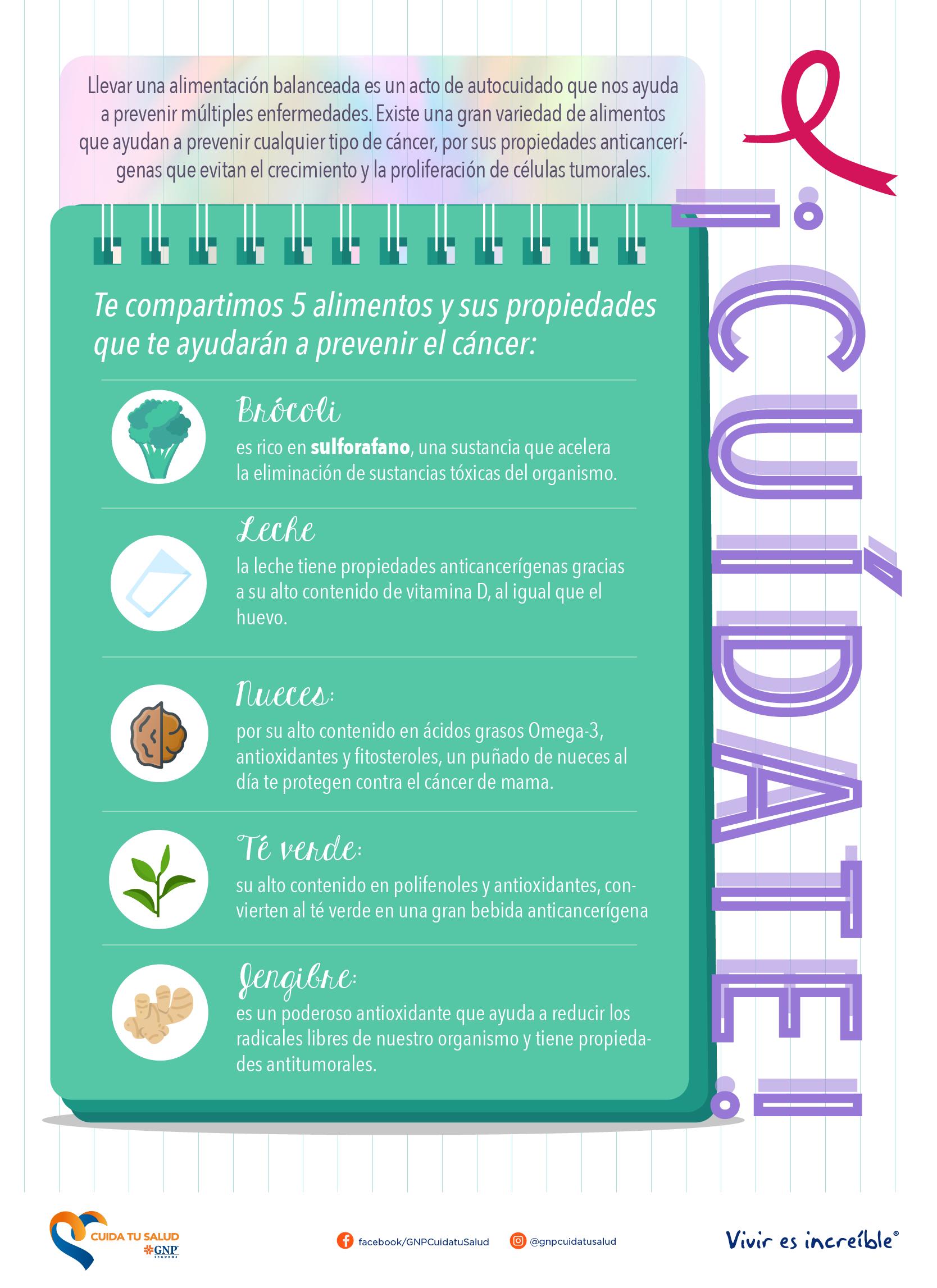La alimentación como herramienta de prevención