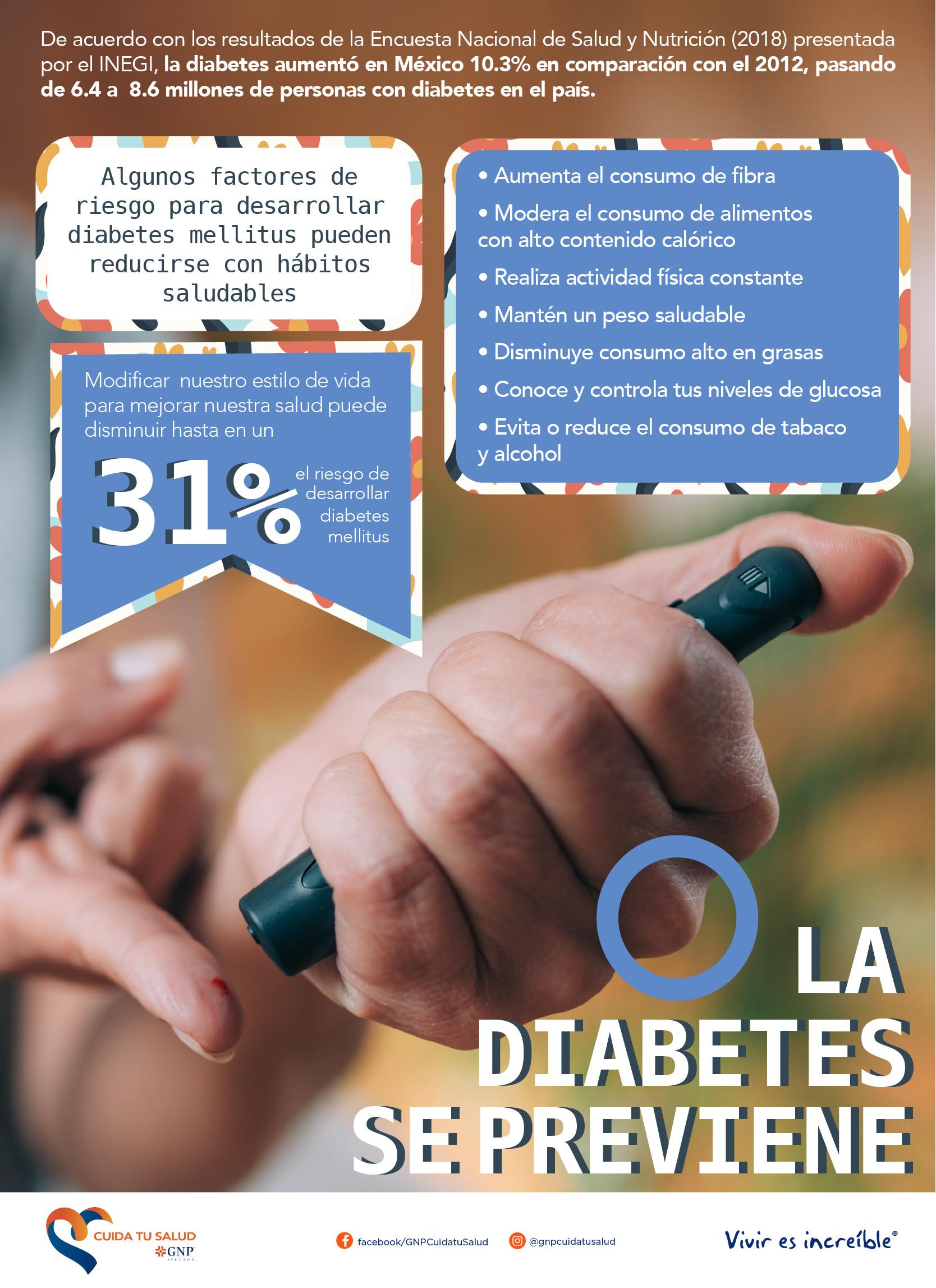 La Diabetes se previene