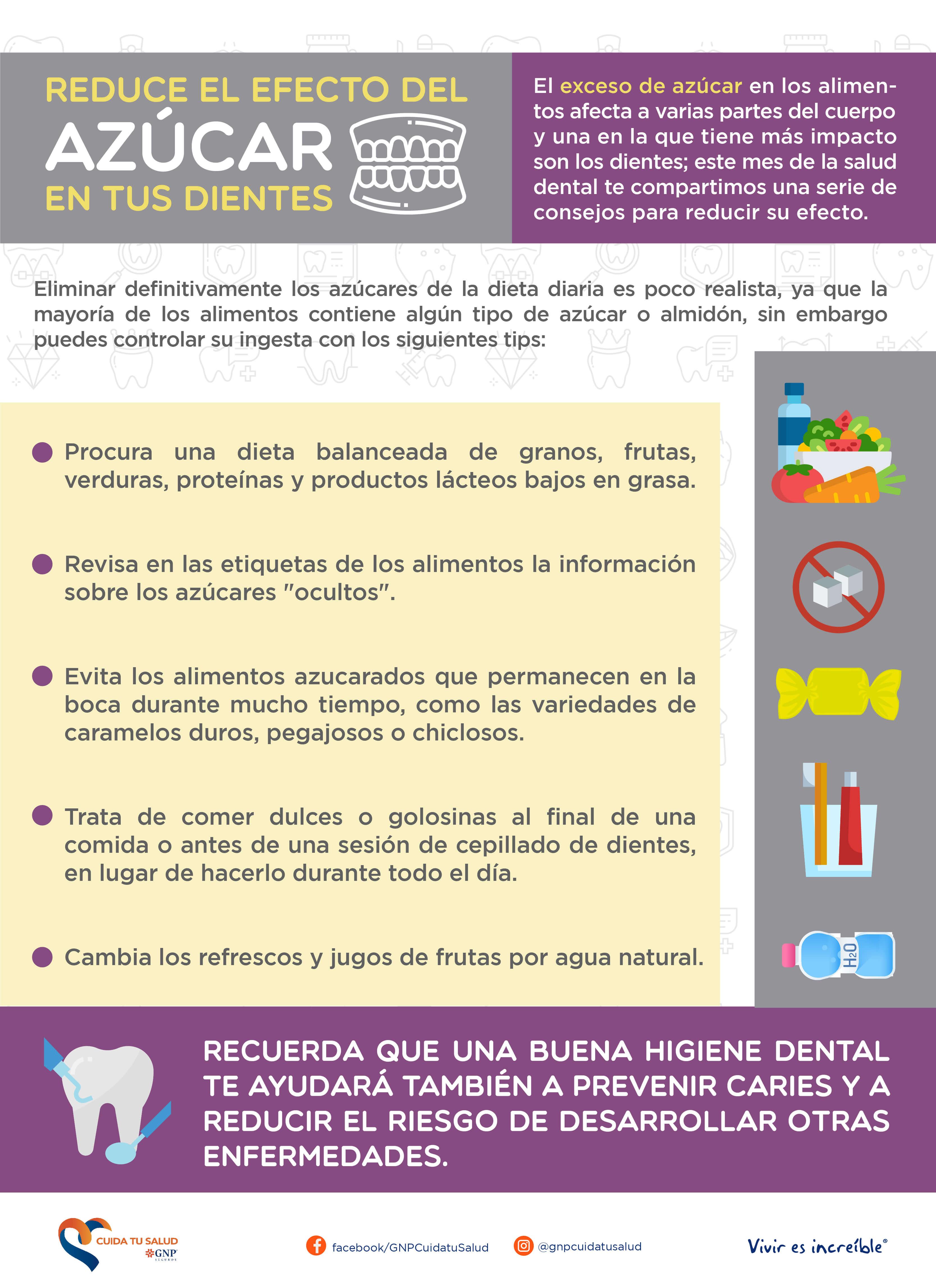 Reduce el efecto del azúcar en tus dientes